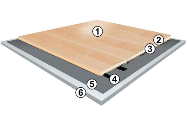 Wood flooring - Boflex construction layers